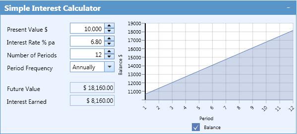 Plansoft Calculator Features.
