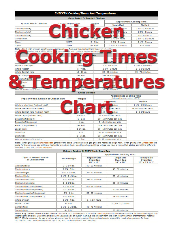 Chicken Cooking Times.