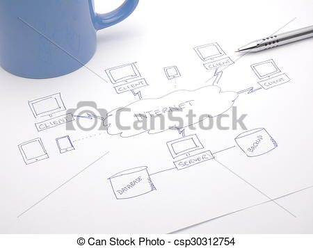 Stock Images of Internet data flow diagram for web server with.