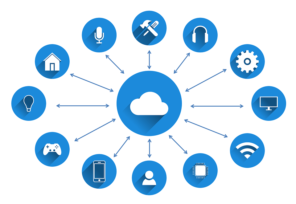 Iot Internet Of Things Network.