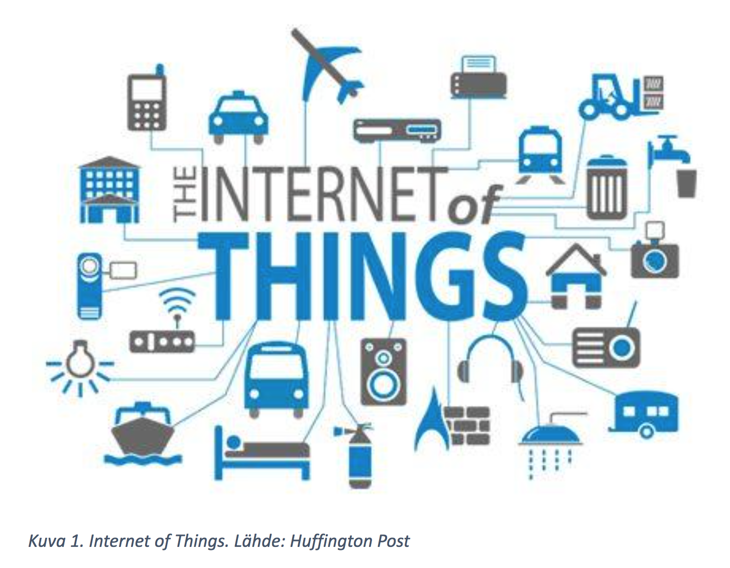 The Internet of Things.