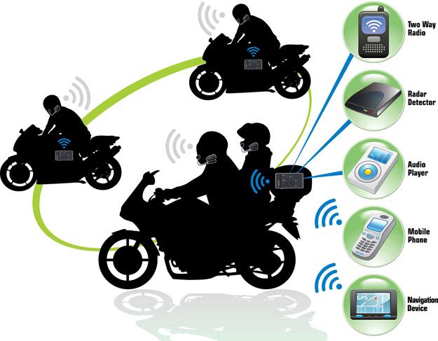 Biker Com Bluetooth Intercom.