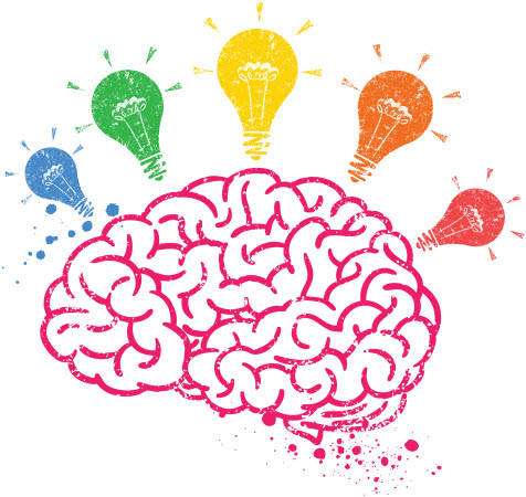 Tips for Inventing ??  Improve Your Ability to Brainstorm.