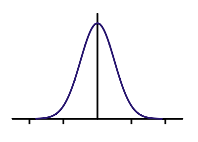 Inverted Bell Curve Clipart.