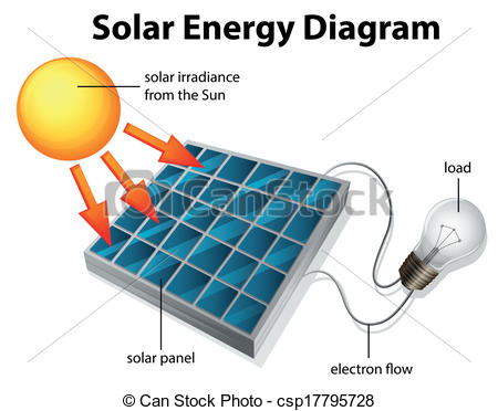 Inverter clipart clipground for How to make a simple solar panel for kids