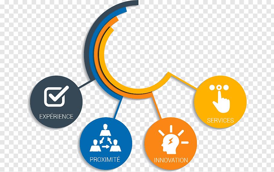 Circle Design, Telecommunications, Business, Technology.