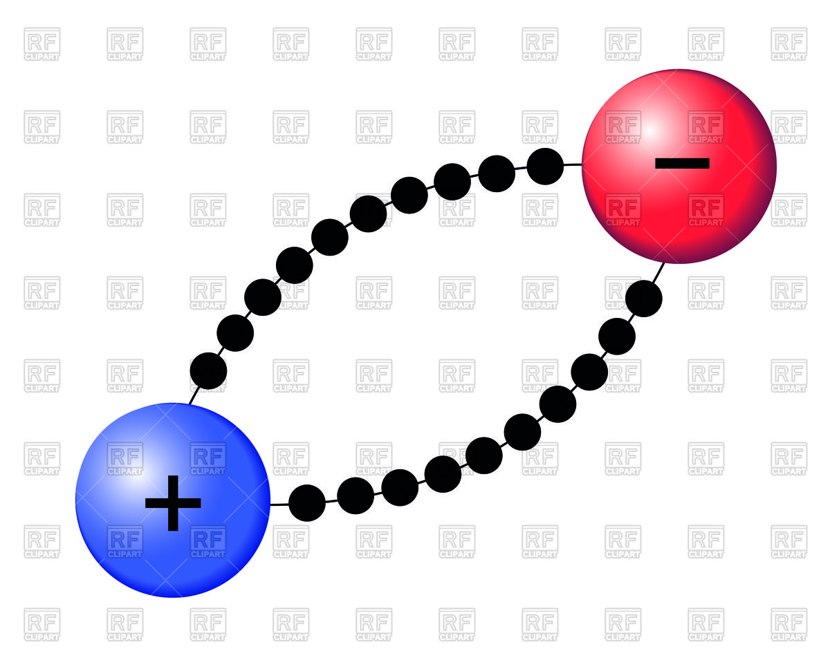 Interaction between two oppositely charged ions (particles.
