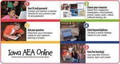 35 Best Iowa AEA Online images.