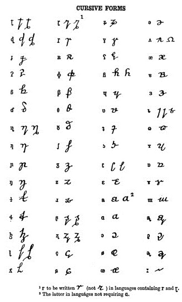 Cursive forms of the International Phonetic Alphabet.