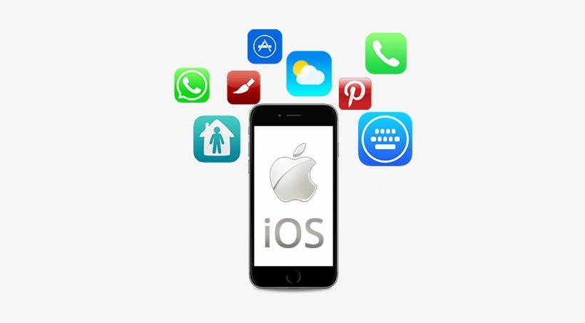 Ipad App Development Company Hire Developers Inextrix.