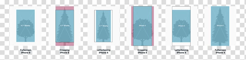 IPhone X Blog Vivo Y69 Interaction design, phone status bar.