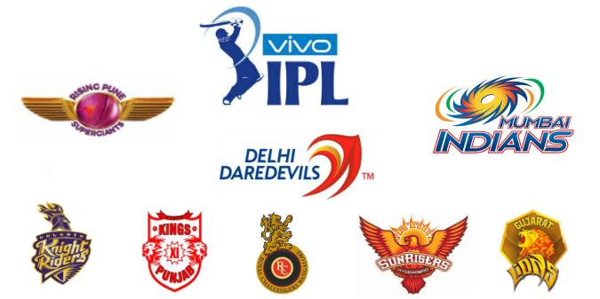 IPL 2016 Teams and Logo.