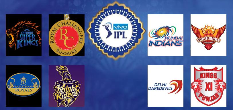 IPL: Understanding The Team Logos.