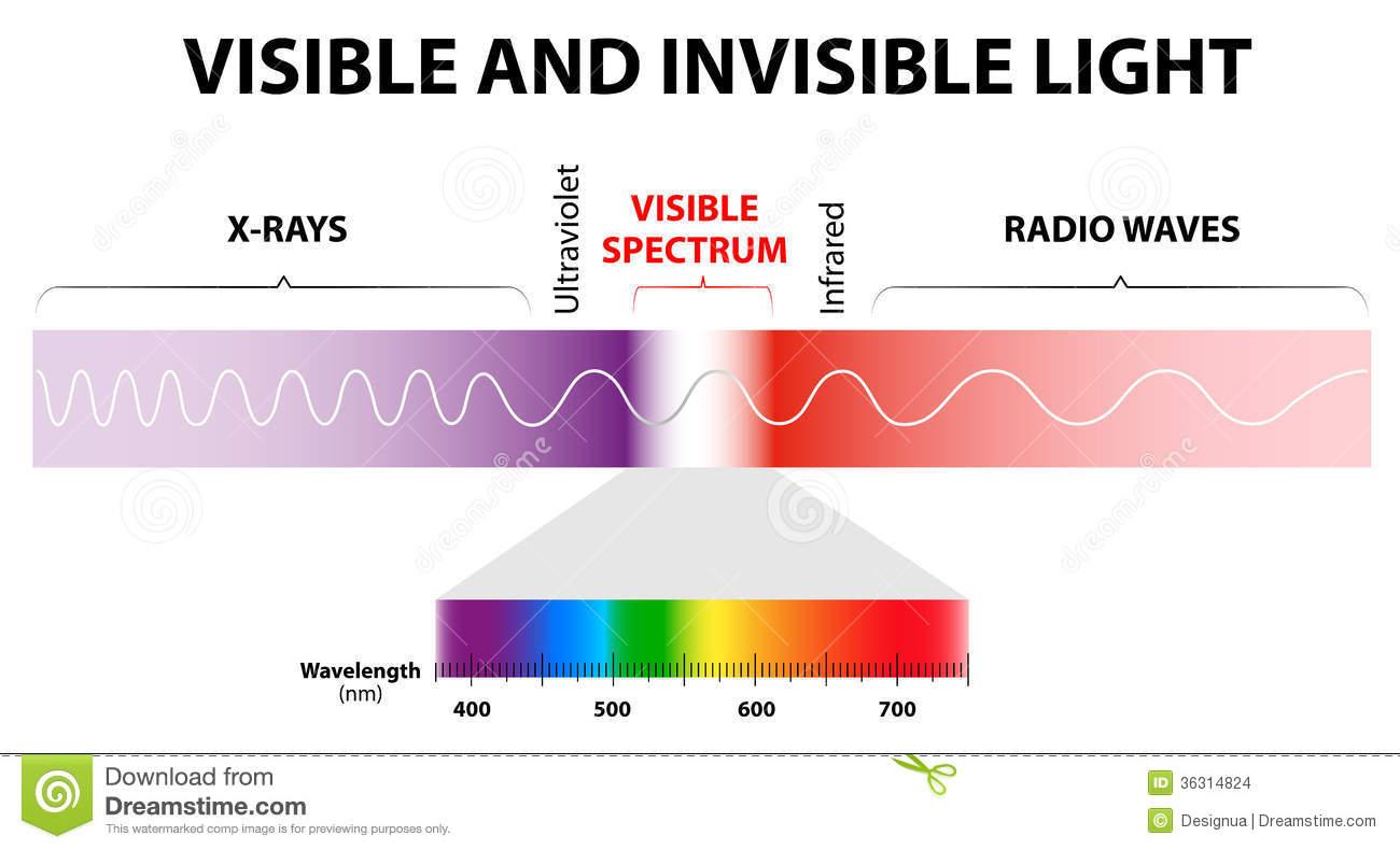 Spectrum Stock Illustrations.