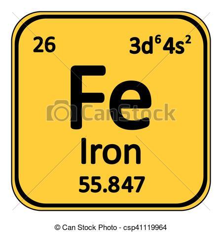 Iron element periodic table Stock Illustration Images. 142 Iron.