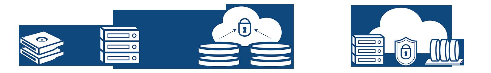 Iron Cloud Data Replication.