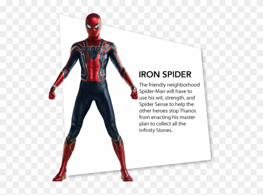 Iron Spider Infinity War, HD Png Download.