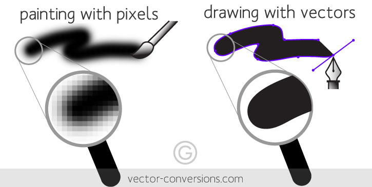 Download Free png Raster (Bitmap) vs Vector.