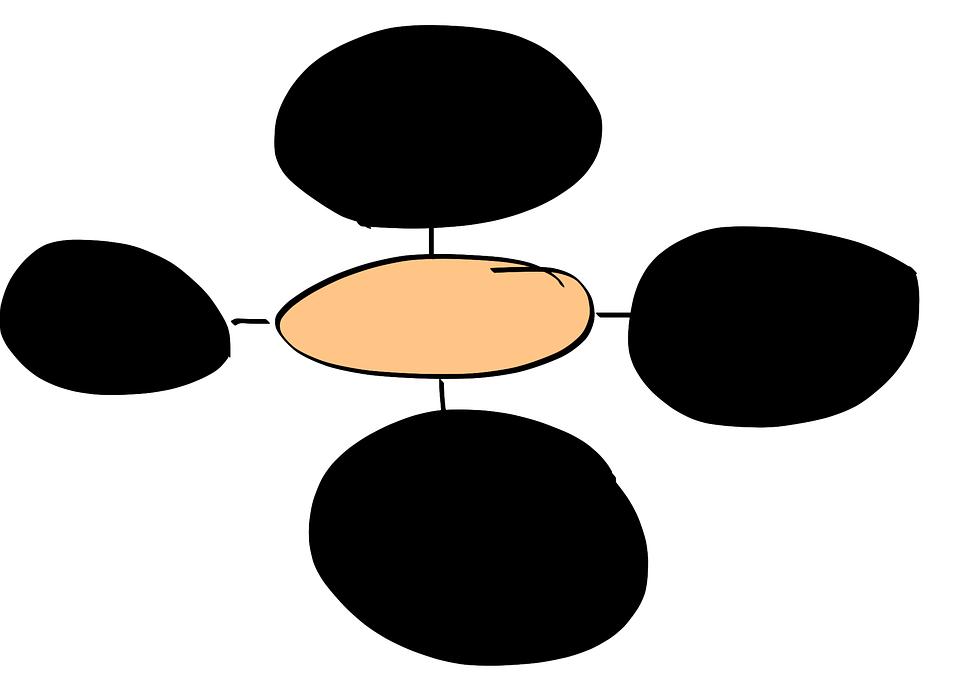 Free illustration: Mindmap, Overview, Category.