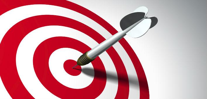 Aim & Objectives.