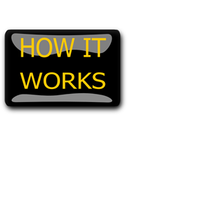 How It Works Button clipart, cliparts of How It Works Button.