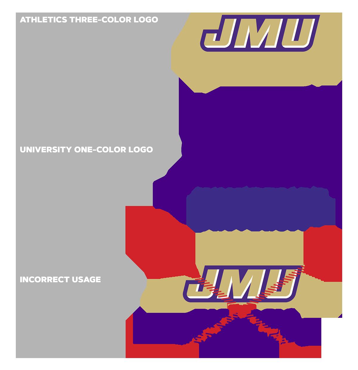 James Madison University.