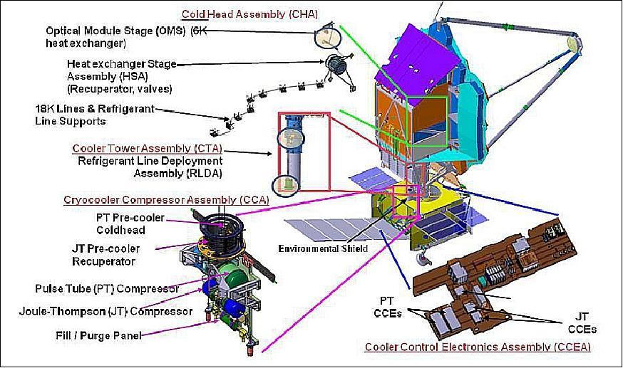 JWST (James Webb Space Telescope).