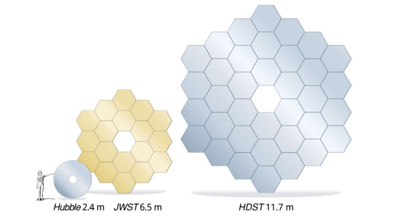 The Newly Proposed High Definition Space Telescope Makes Hubble.