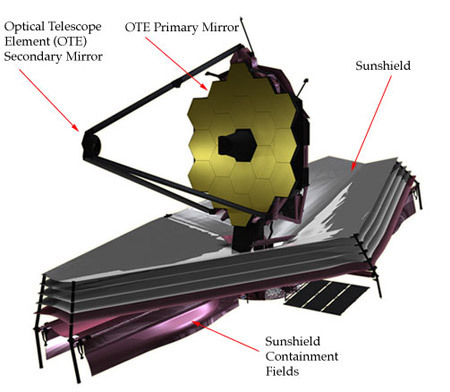 The Hubble Space Telescope vs. New James Webb Space Telescope.