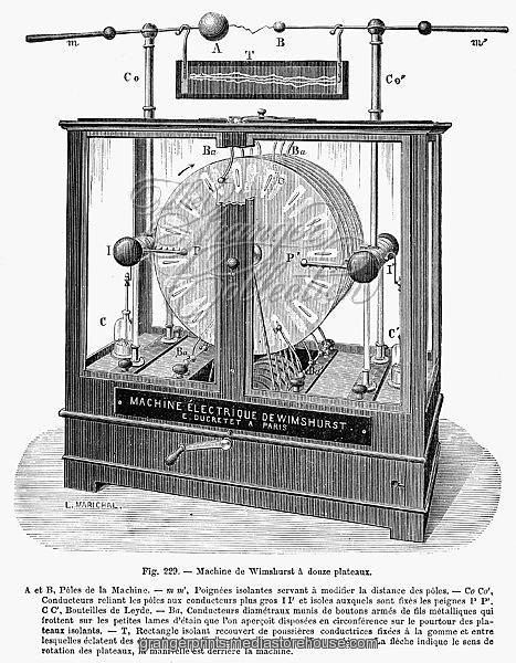 The Wimshurst machine, developed, 1880.