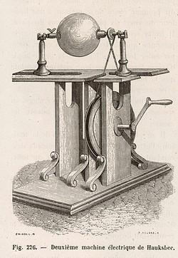 Electrostatic generator by James Wimshurst (1832.