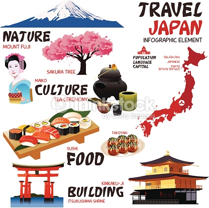 Infographic Elements For Traveling To Japan Vector Art.