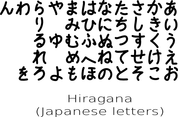 Japanese Letters SVG Downloads.