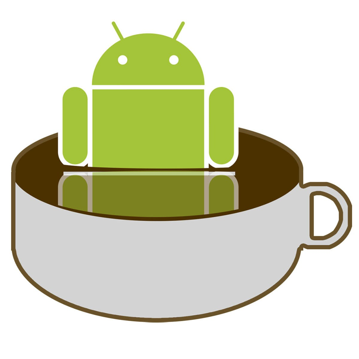 Java for Android.
