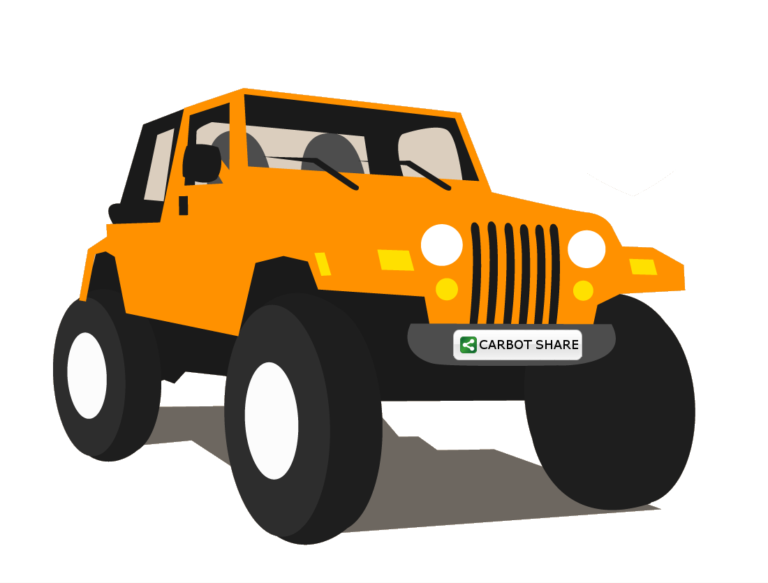 Free Jeep Wrangler Cliparts, Download Free Clip Art, Free.
