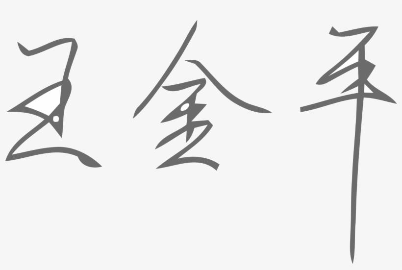 Signature Of Wang Jin.