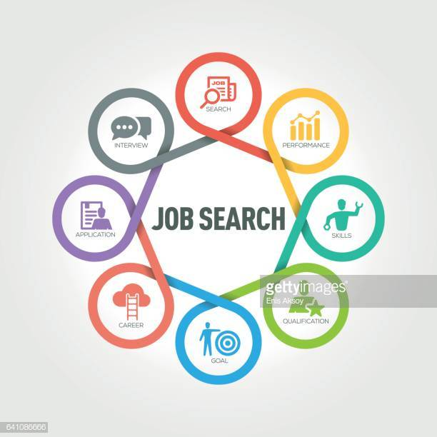 60 Top Job Search Stock Illustrations, Clip art, Cartoons, & Icons.