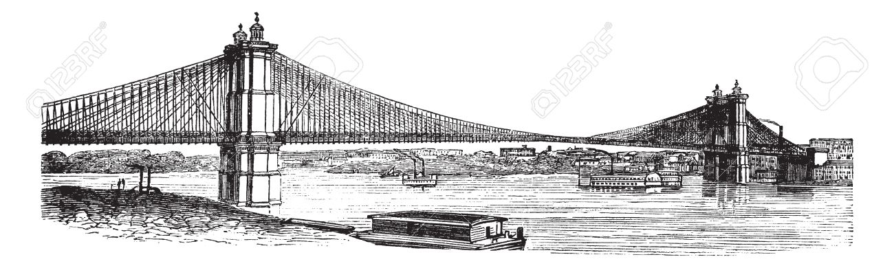 John A. Roebling Suspension Bridge, From Cincinnati, Ohio To.