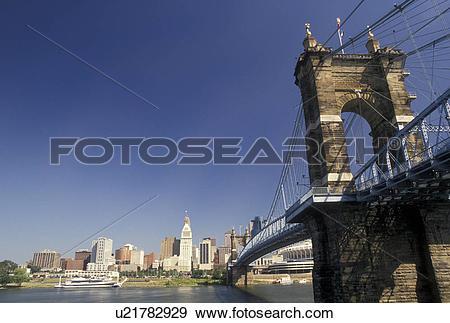 Stock Photograph of Cincinnati, OH, bridge, skyline, Ohio, Ohio.
