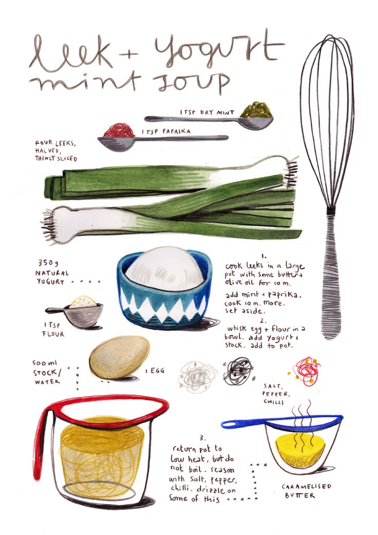 1000+ images about Culinary Art on Pinterest.