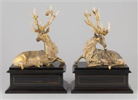 Chaumet Auction Results.