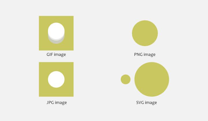 Choose the image files: PNG, JPG/JPEG, GIF, SVG.