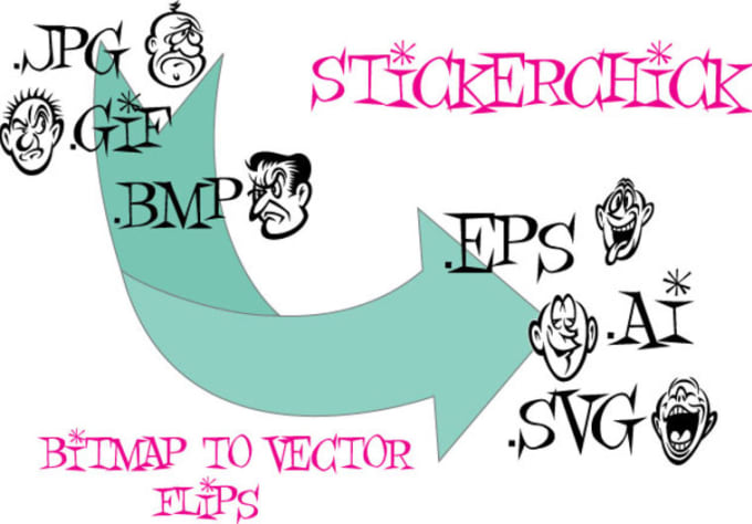 Convert clip art into vector files by Stickerchick.
