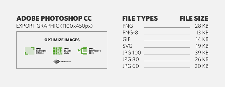 Image size guidelines for website speed: dimensions, compression, tools.