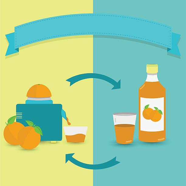 Juice Press Clip Art, Vector Images & Illustrations.