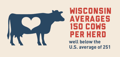 Celebrate Wisconsin during June Dairy Month.