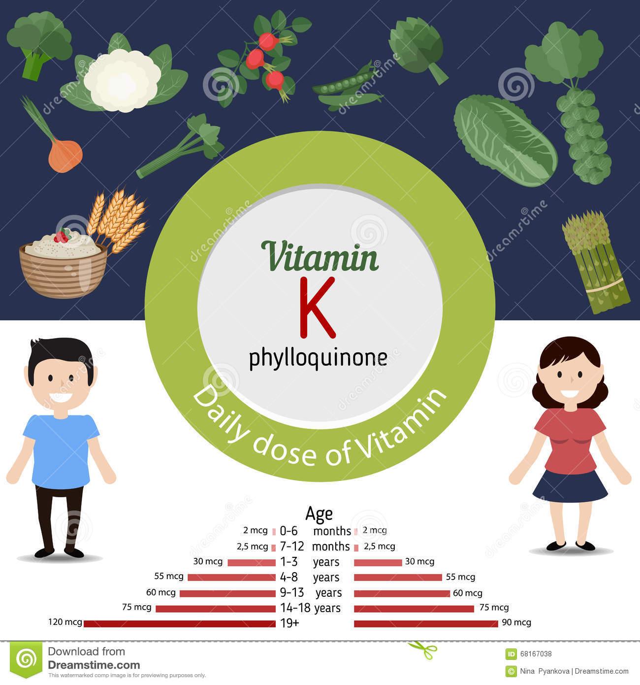 Vitamin K Foods Clip Art.