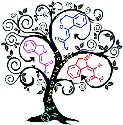 Potentiality and Synthesis of O‐ and N‐Heterocycles: Pd.
