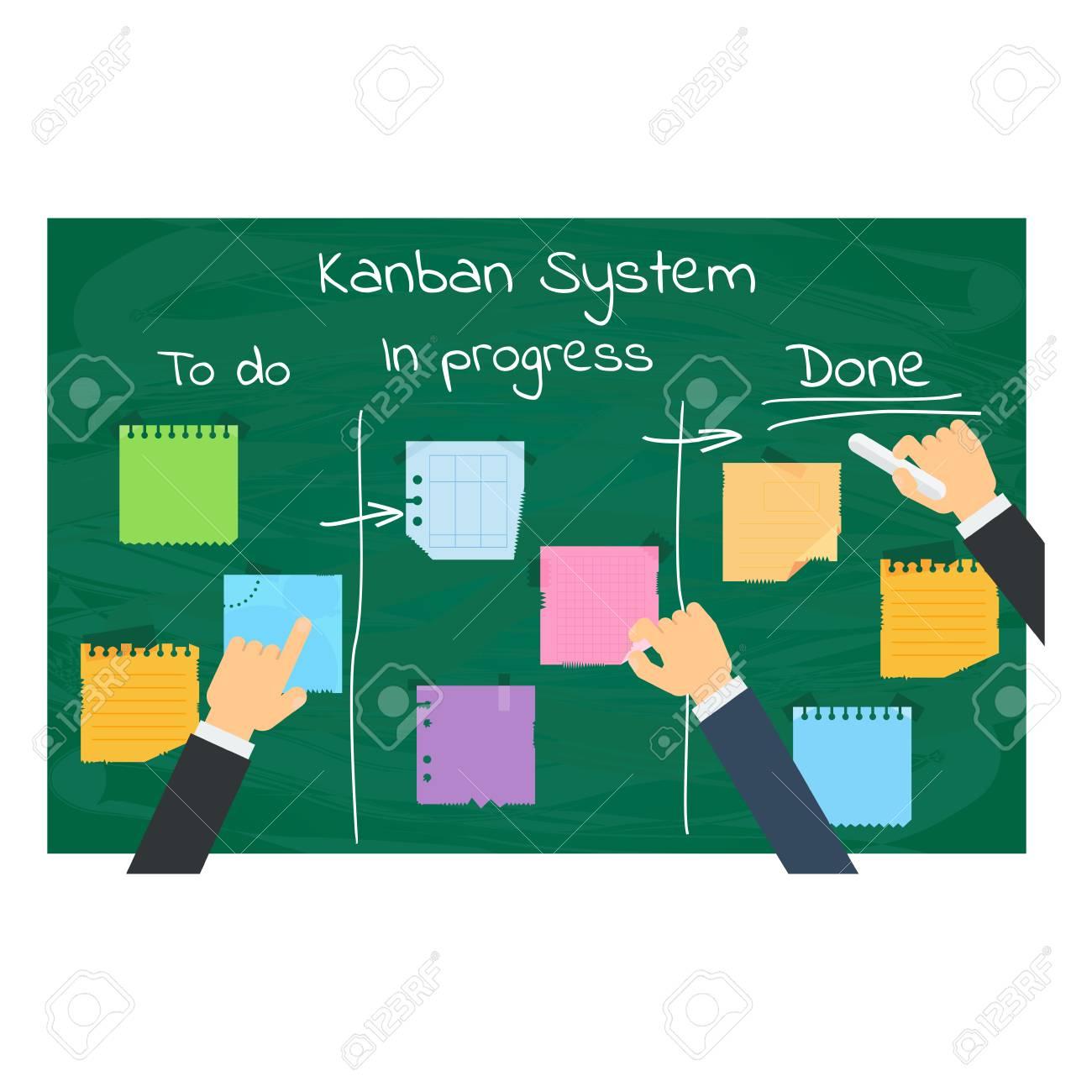Kanban Project Management System. Flat vector cartoon illustration.