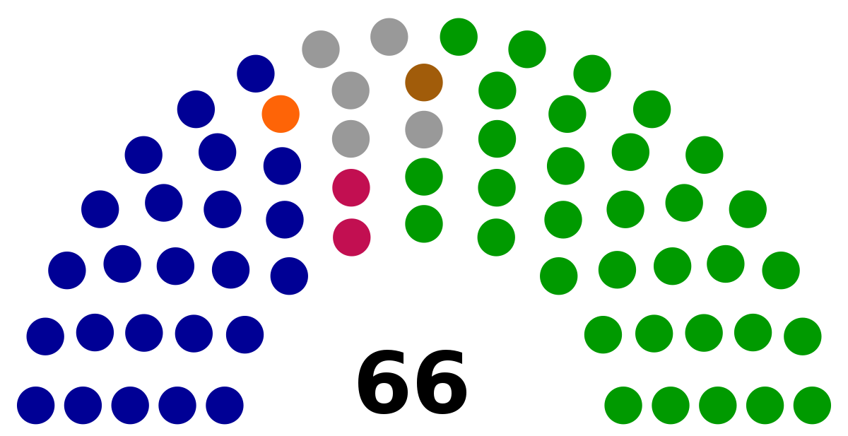 Kaohsiung City Council.